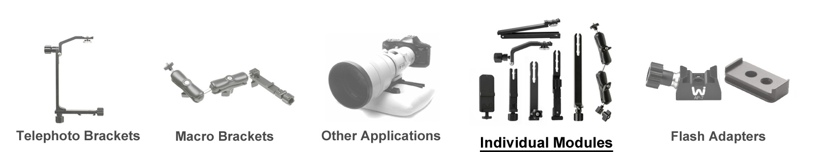 Collage of WimberleyTelephoto Bracket highlighted and Macro Bracket and modules and accessories